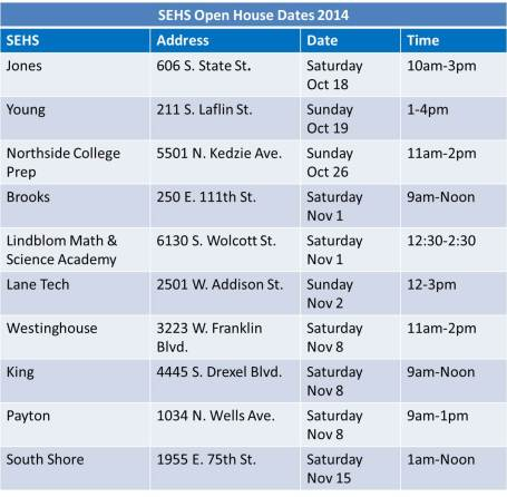 SEHS Open House Dates 2014