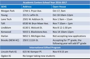 Academic Center V2 10_2_2015